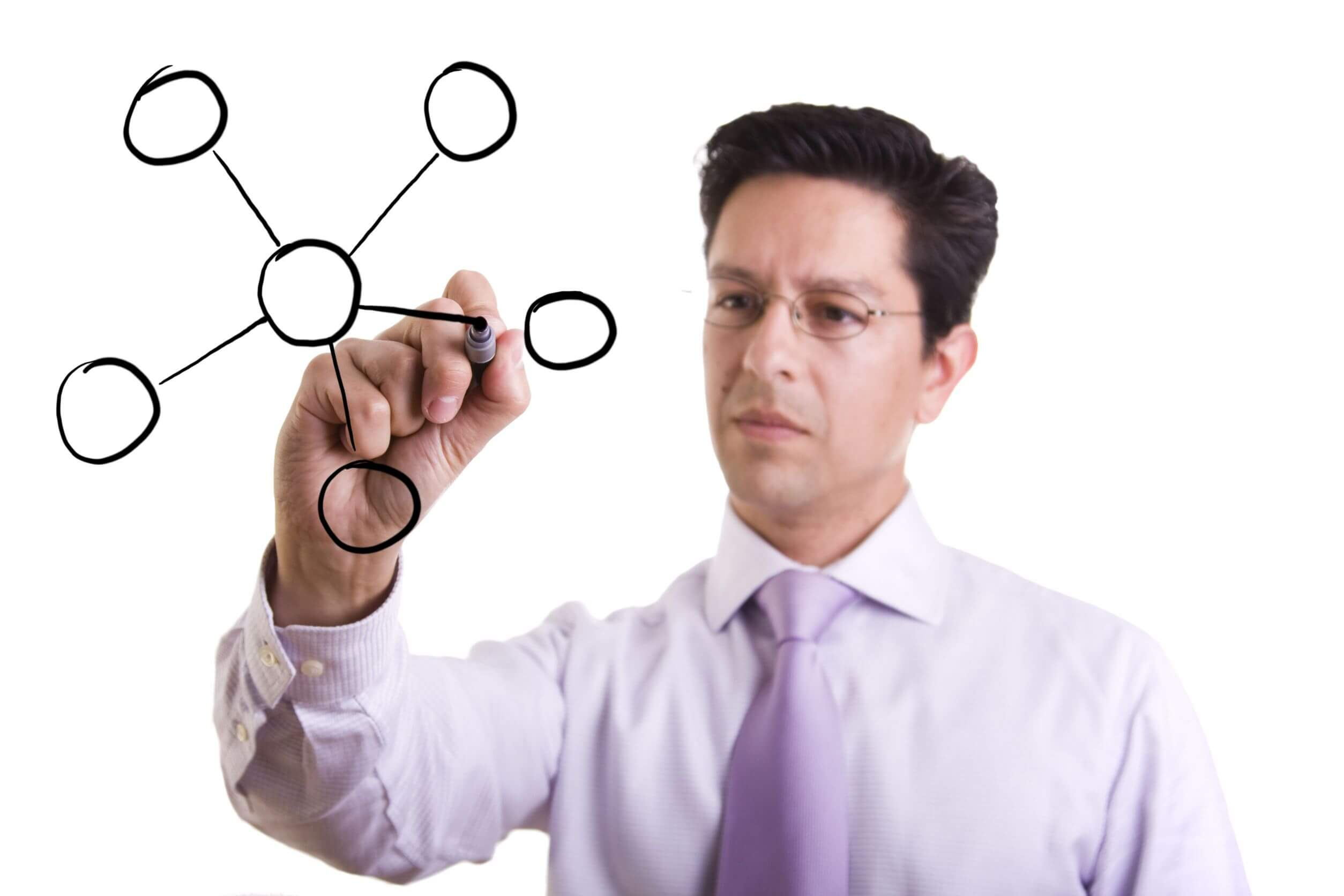 Will Linkedin Still Help Me Nurture My Network Extended Thinking Drawing A Diagram Business Man